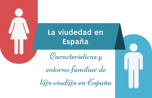 Características y entorno familiar de los viudos en España